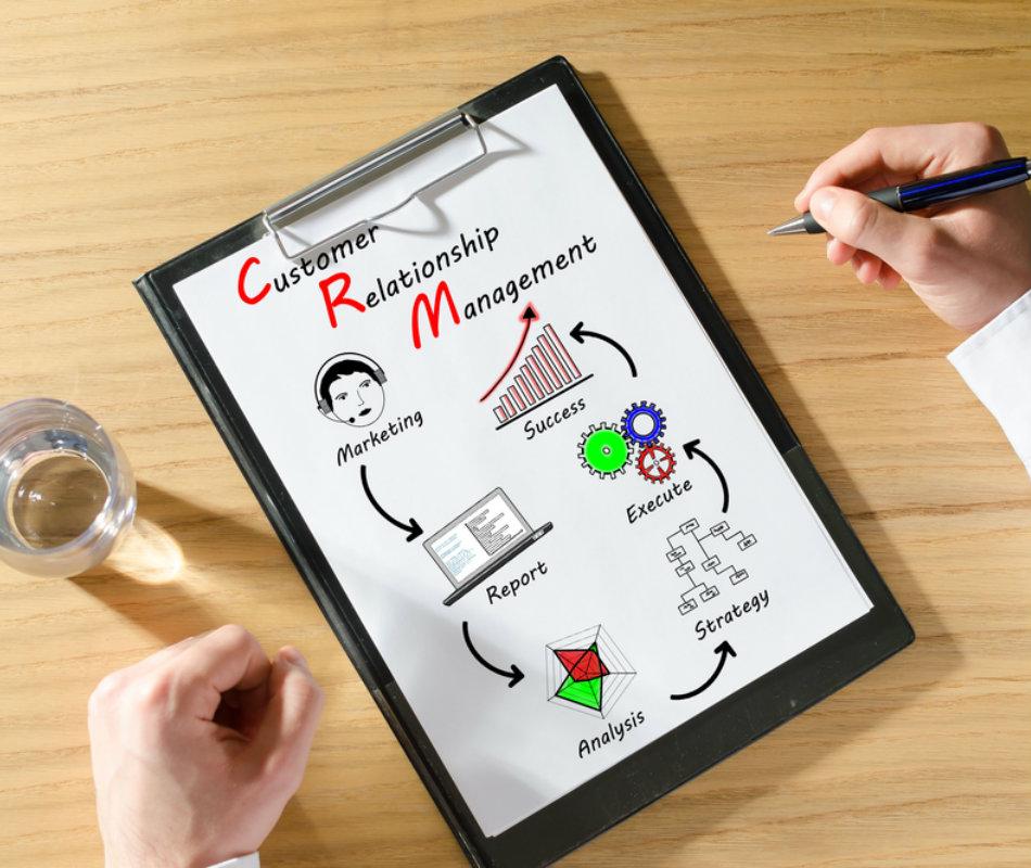 Integração entre CRM e ERP